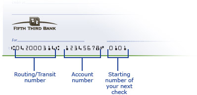 Fifth Third Bank Routing Number - Banks America