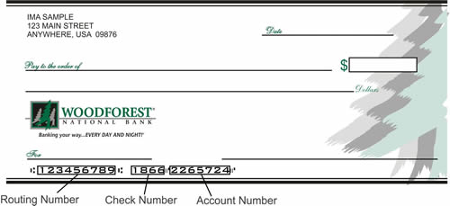Woodforest Aba Routing Number By State